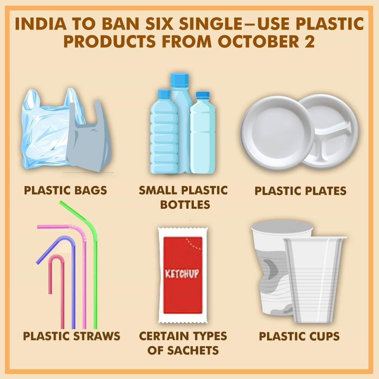 India to ban six types of Plastic